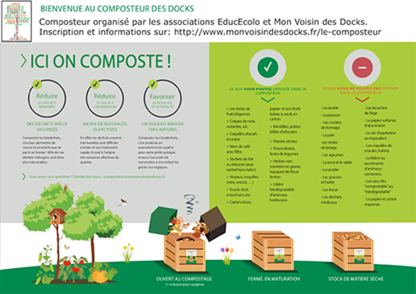 infos site compostage